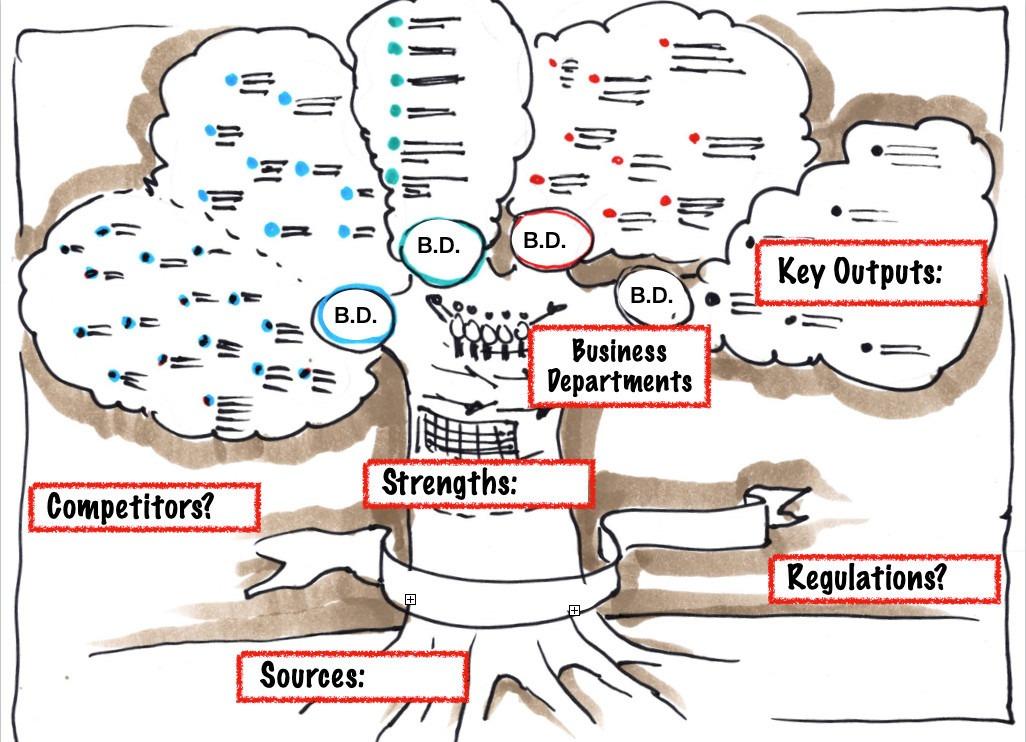 growth_tree